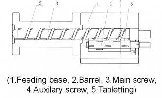 Small plastic extruder-1.5 screw